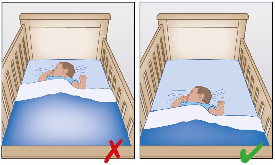 Adviezen voor veilig slapen ter preventie wiegendood